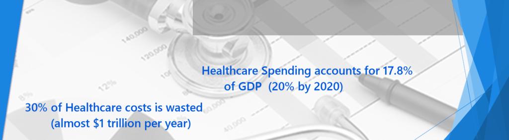 Healthcare costs healthcare spending