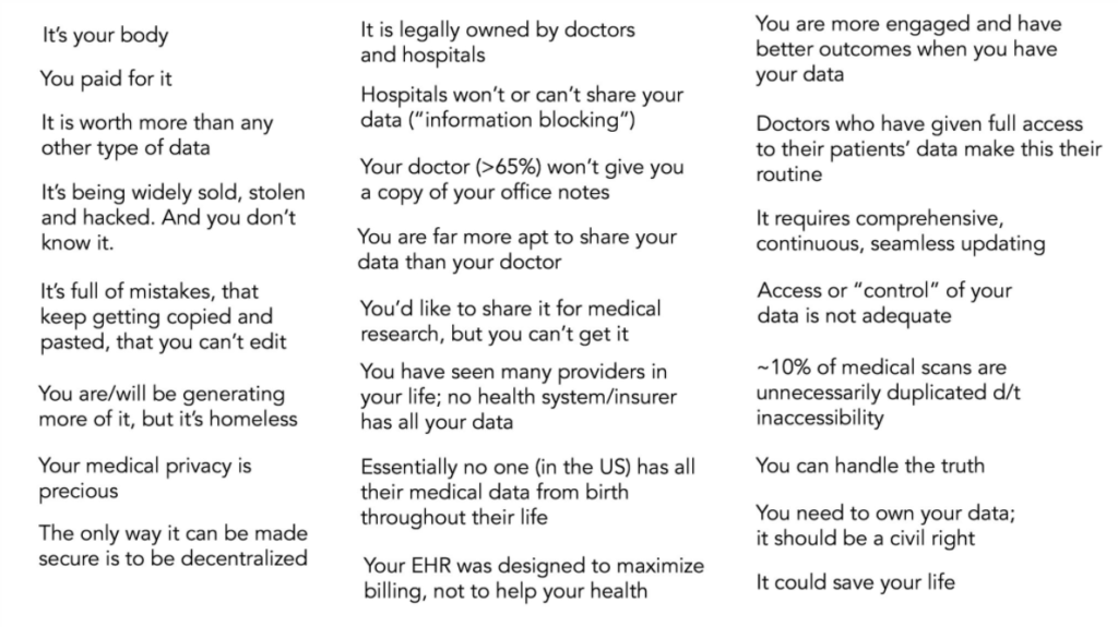 It's Your Medical Data