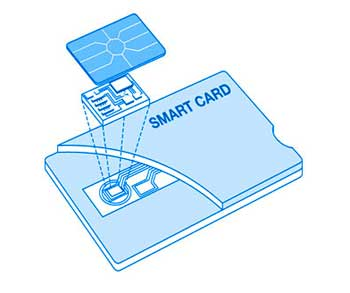 The power of smart cards